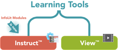 A graphic displaying the names of the two products in the Learning Tools family: InfoLit Modules, which is now Instruct, and View.
